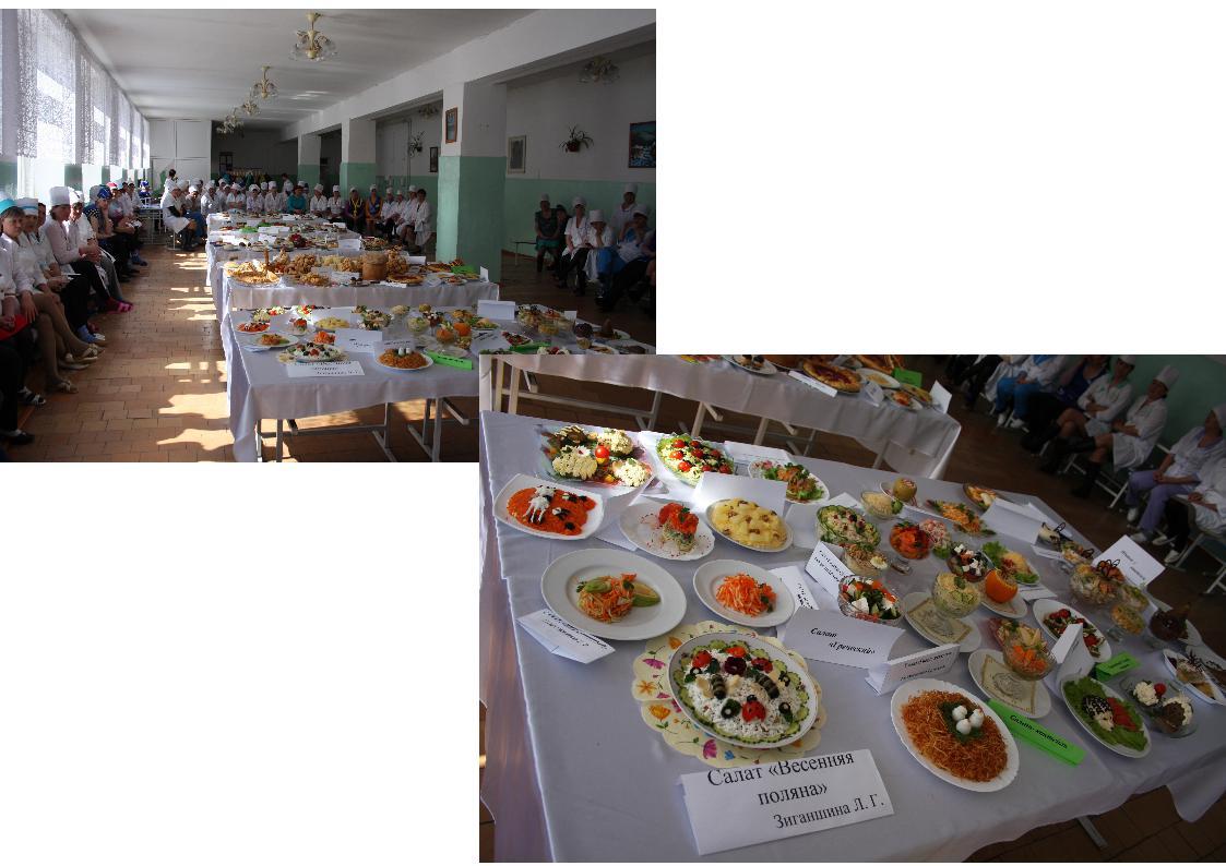 Приготовления блюд пароварке